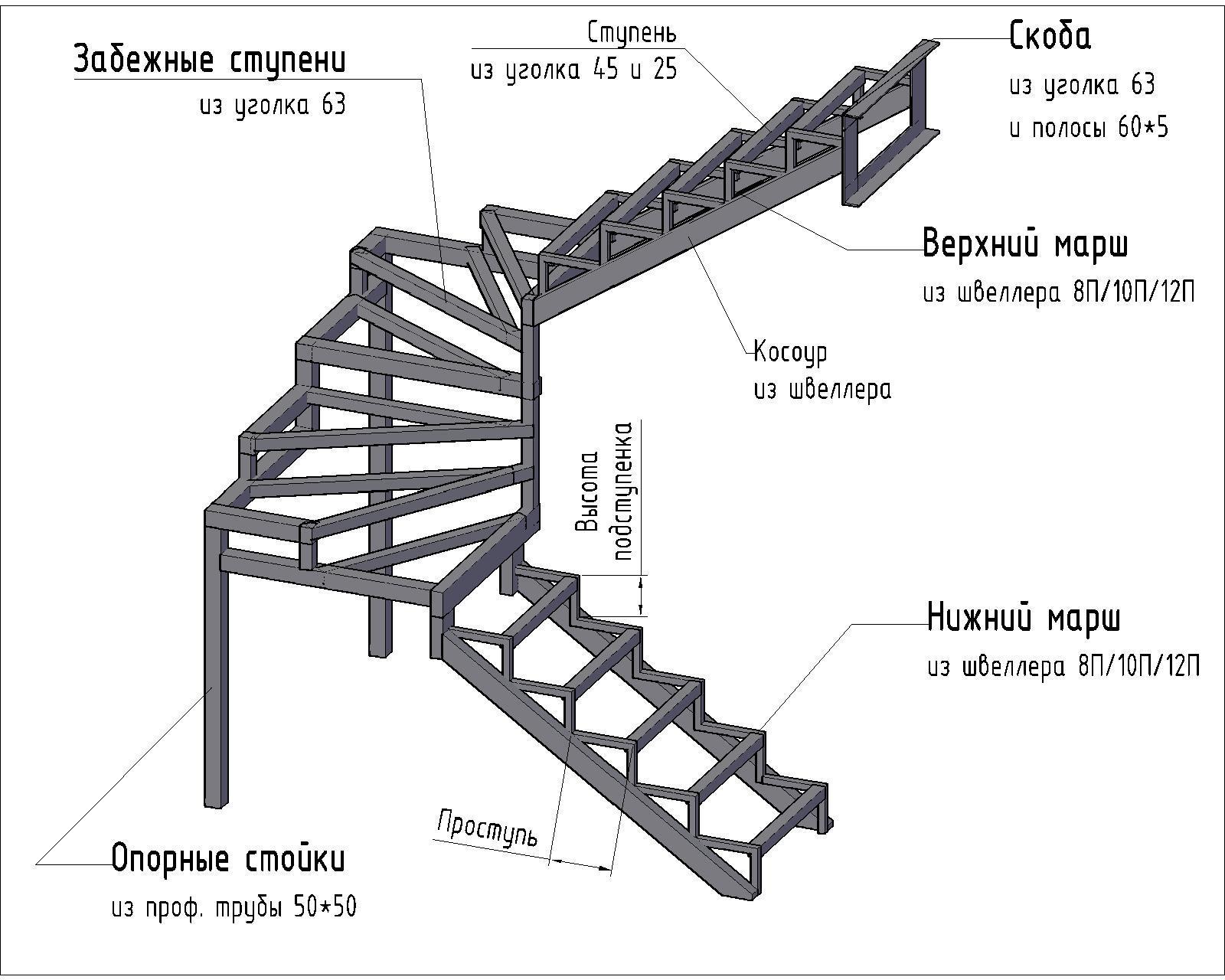 из чего состоит каркас лестницы